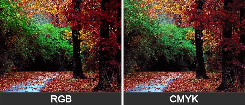 RGB-VS-CMYK, ce este pantone, ce inseamna cmyk, ce inseamna rgb, kaya print, kayaprint.ro